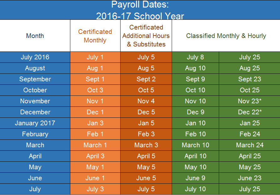 Payroll dates 2.PNG