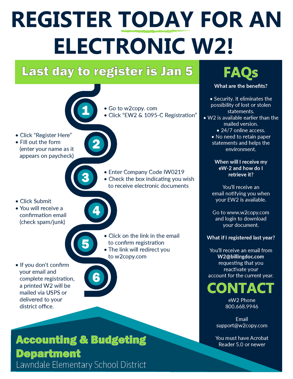 Electronic W2 flyer